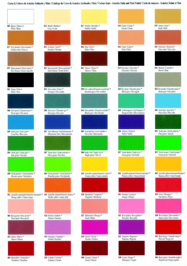 Acualux satinado pintura para todo tipo de trabajos - Tipos de pintura para pared ...