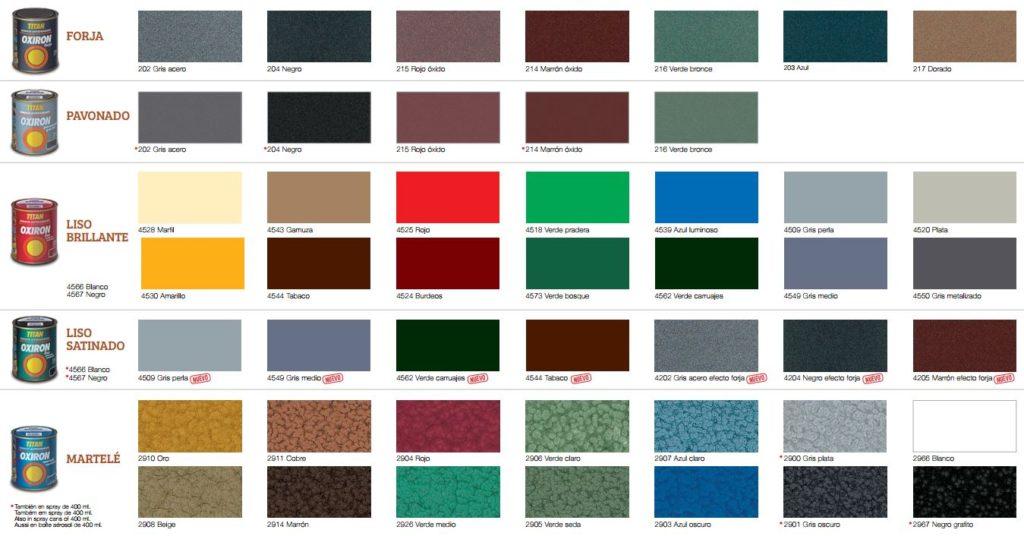 9 ventajas por las que titan oxiron es el mejor esmalte for Tabla colores pintura